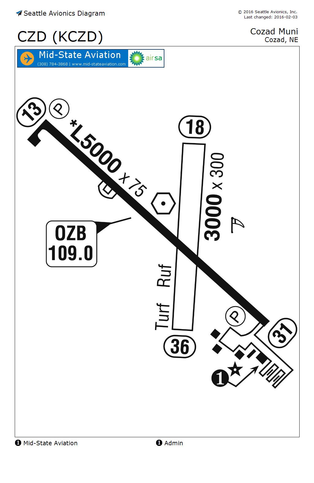 seattle avionics airport guide