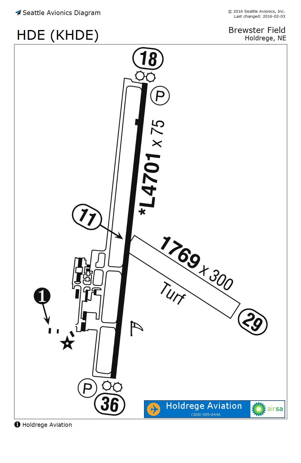 SA Airport Diagram Sample Ad